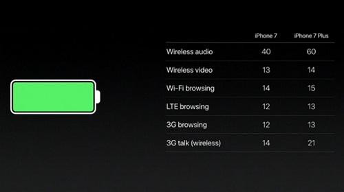 iphone-7-4-1