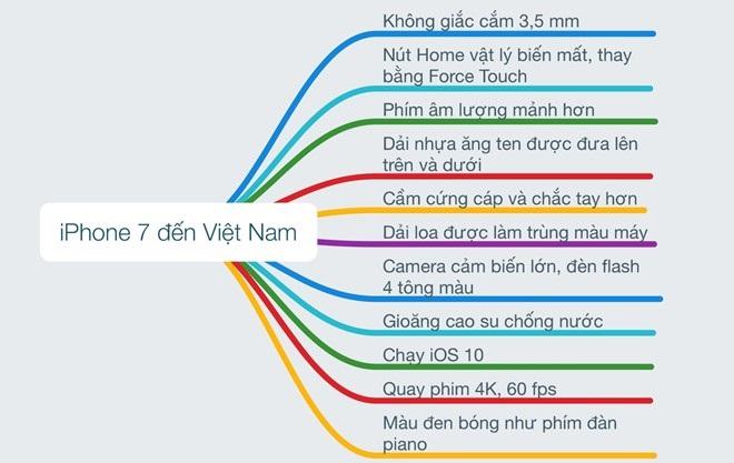iphone_7_Viet_Nam_zing